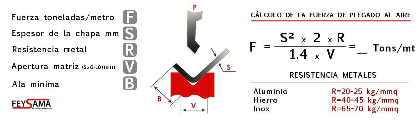 formula calculo plegado chapa plegadora